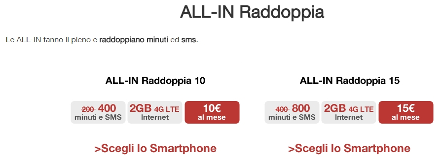 ALL-IN RADDOPPIA